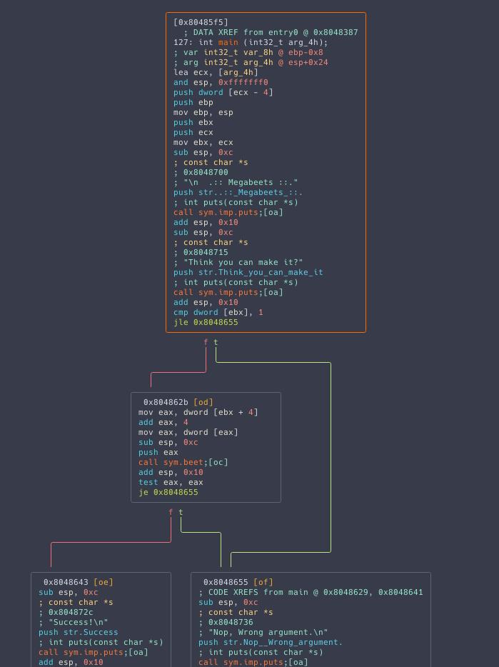 radare2-graph-demo